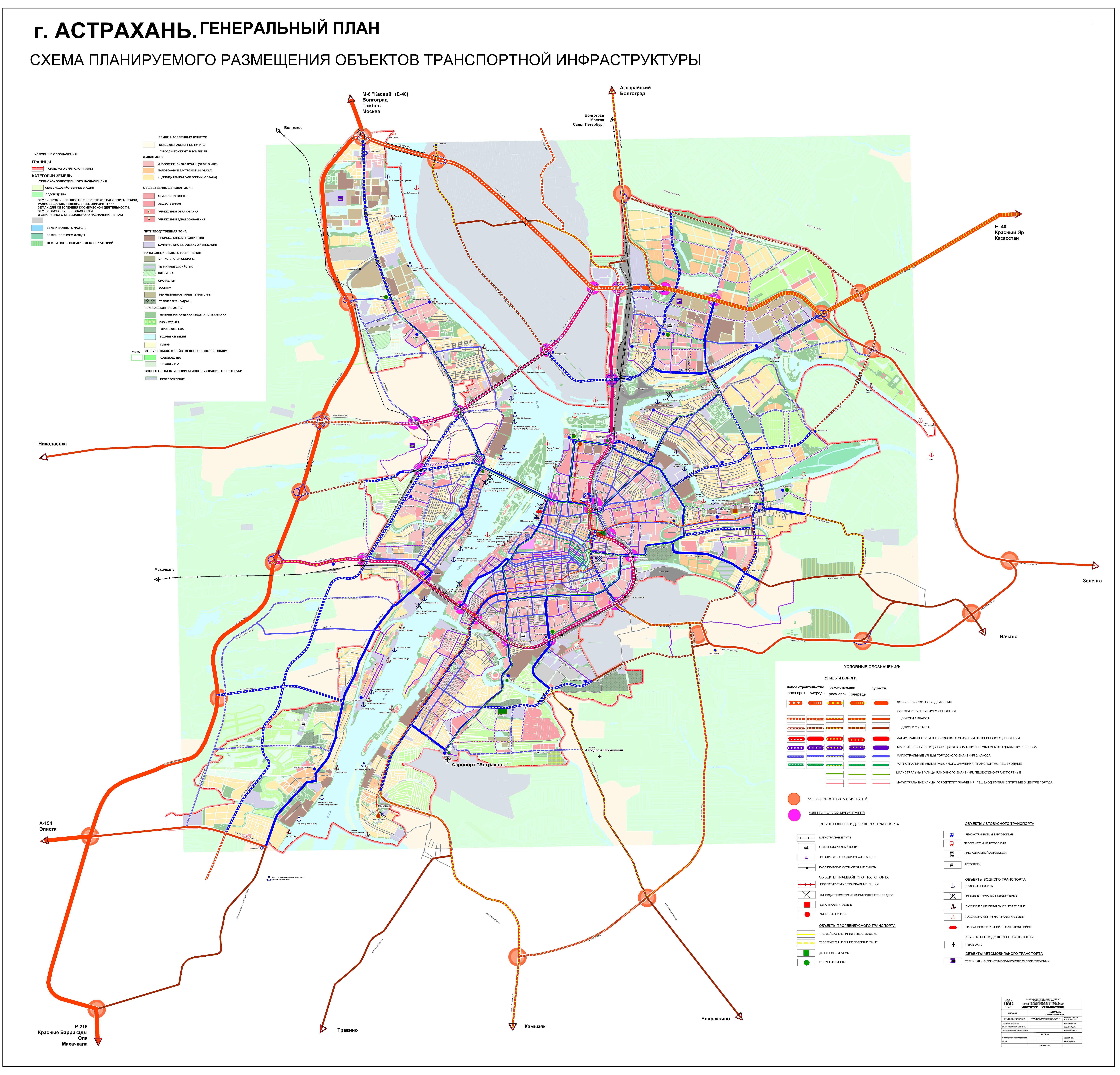 схема транспортной инфраструктуры грода